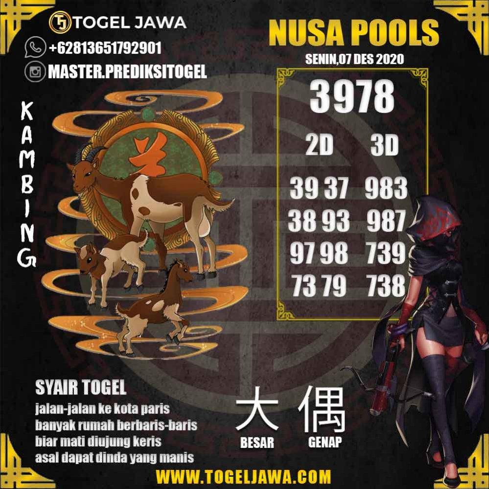 Prediksi NusaPool Tanggal 2020-12-07