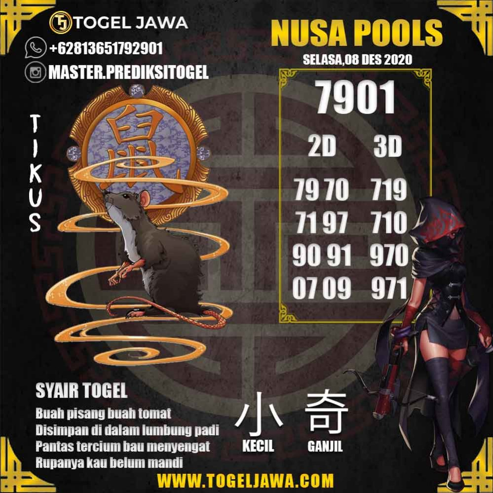Prediksi NusaPool Tanggal 2020-12-08