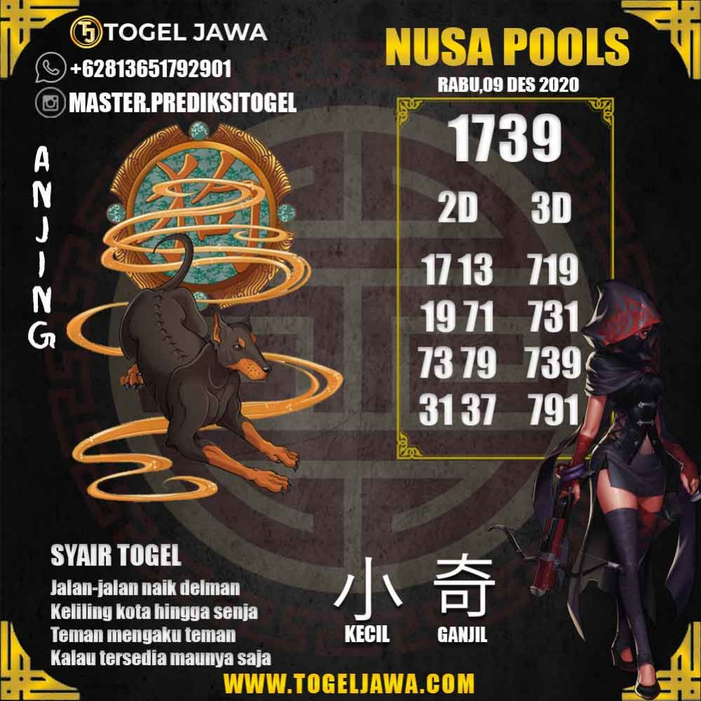 Prediksi NusaPool Tanggal 2020-12-09